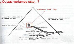 Plano de la Gran Pirámide